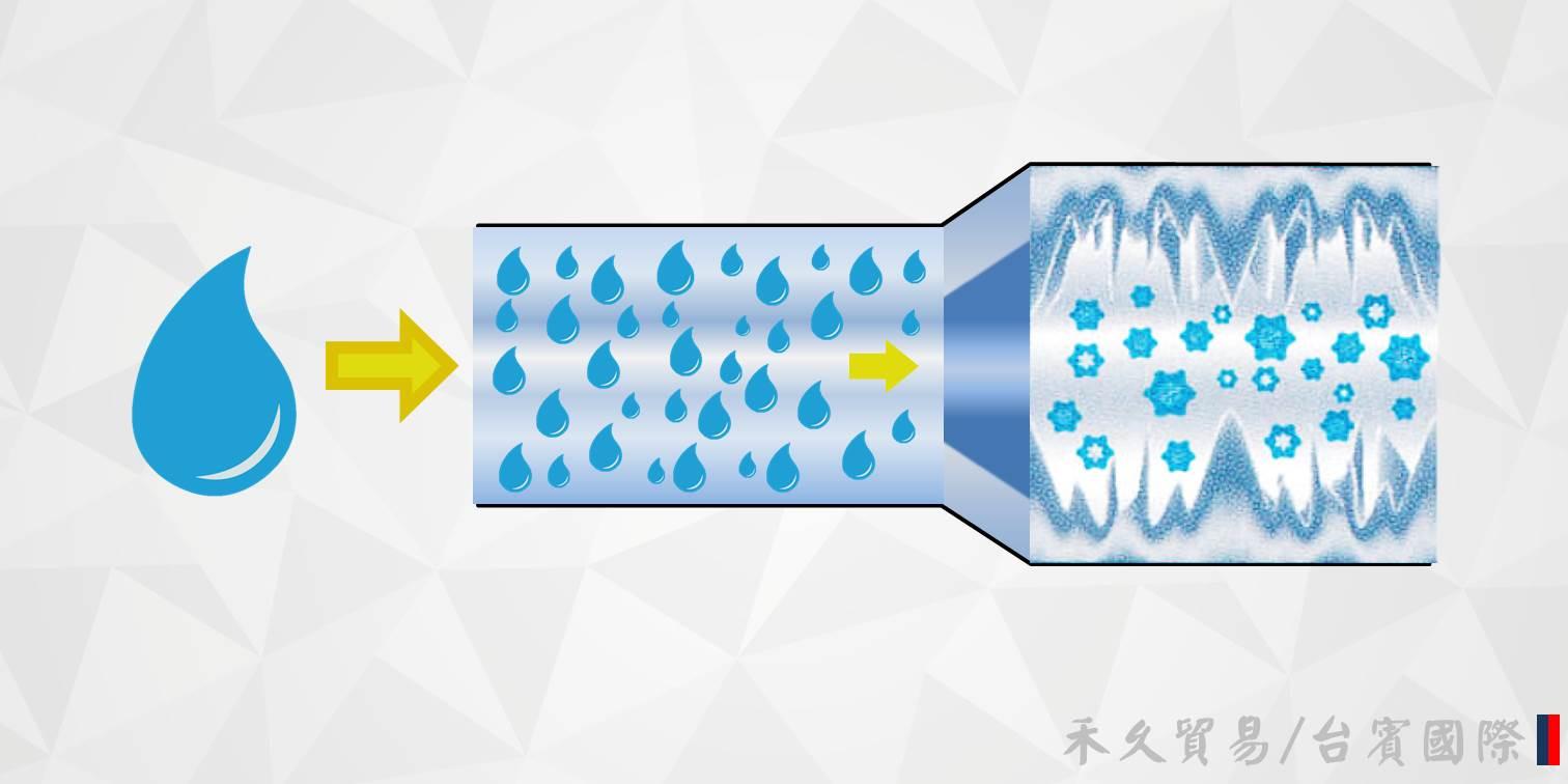 proimages/index/INF/Inf-20210813-空調系統中的溼氣如何危害系統_01冰晶.JPG