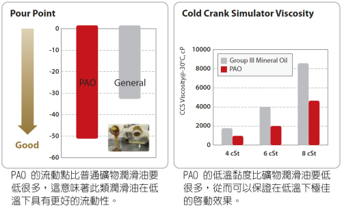 proimages/pro/GS/Kixx_PAO1/Kixx_PAO1_01C-cold_property.png
