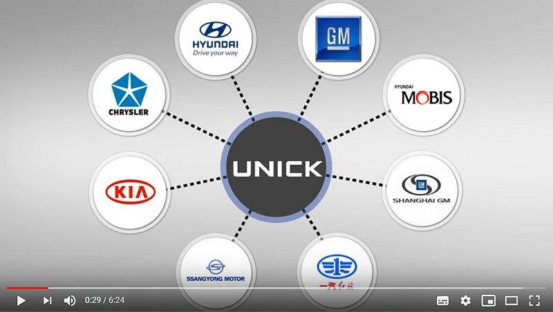 proimages/pro/UNICK/UNICK_VIDEO.jpg